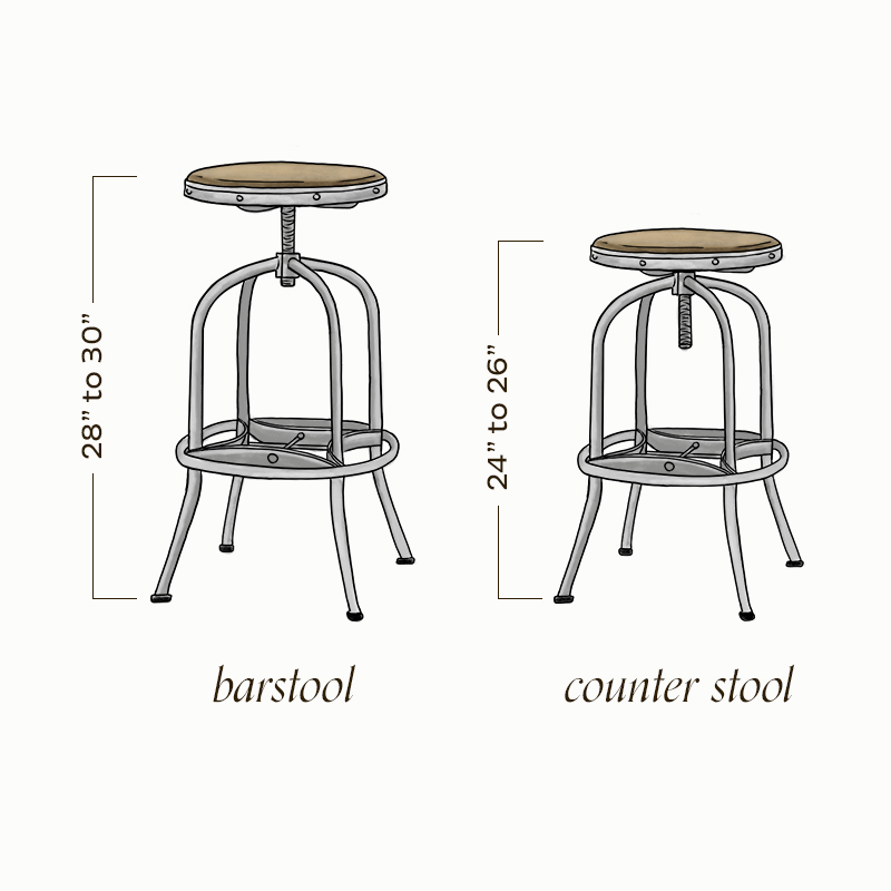 Infographic for bar stool height and how to choose the perfect fit | Ballard Designs