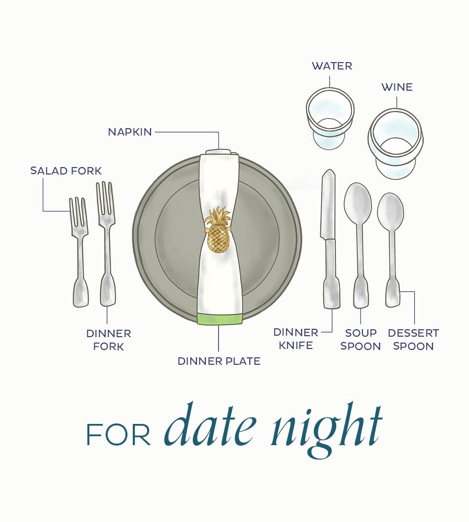 Infographic for how to set a table for a semi-formal occasion | Ballard Designs
