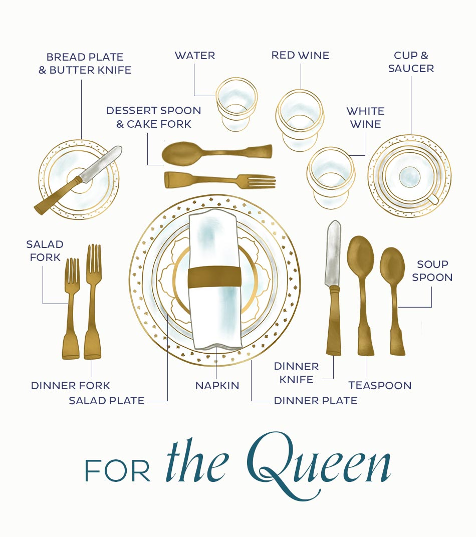 Infographic for how to set a table for a very formal occasion | Ballard Designs